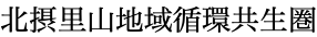 北摂里山地域循環共生圏(hokuCES)